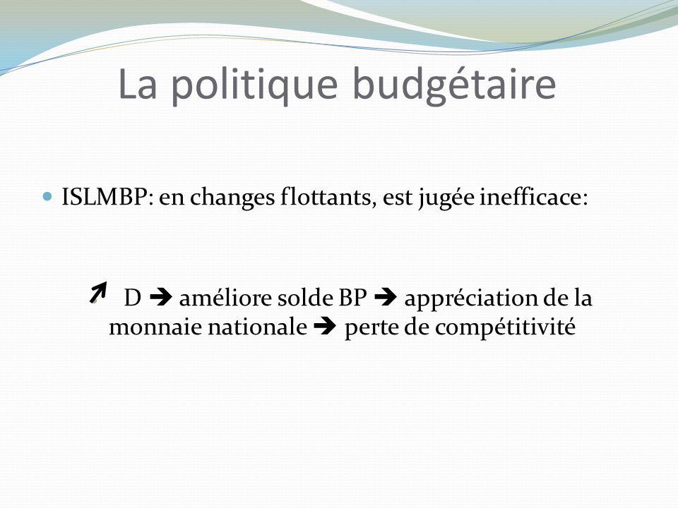 La politique budgétaire ISLMBP: en changes flottants, est jugée inefficace: D améliore solde BP appréciation de la monnaie nationale perte de compétitivité