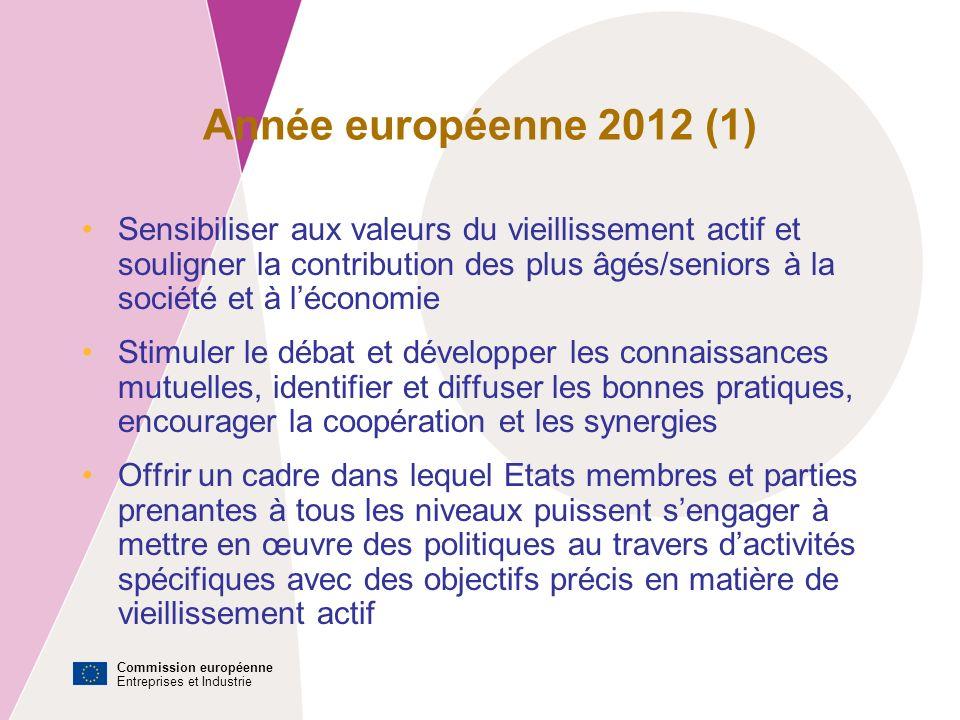 Commission européenne Entreprises et Industrie Année européenne 2012 (1) Sensibiliser aux valeurs du vieillissement actif et souligner la contribution des plus âgés/seniors à la société et à léconomie Stimuler le débat et développer les connaissances mutuelles, identifier et diffuser les bonnes pratiques, encourager la coopération et les synergies Offrir un cadre dans lequel Etats membres et parties prenantes à tous les niveaux puissent sengager à mettre en œuvre des politiques au travers dactivités spécifiques avec des objectifs précis en matière de vieillissement actif