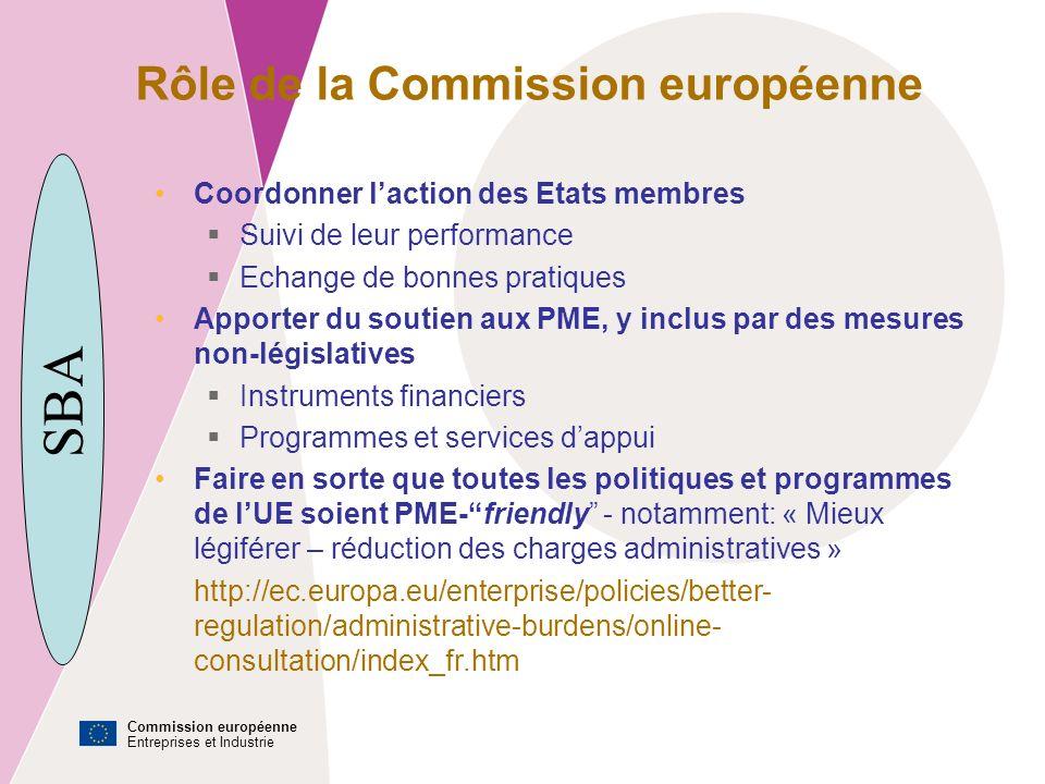 Commission européenne Entreprises et Industrie Microcrédit sous PROGRESS (2) En Europe, 1/3 des nouvelles entreprises qui sont pour 99% des PME ou des micro-entreprises créées par des chômeurs.
