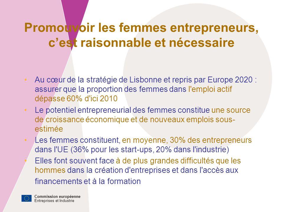 Commission européenne Entreprises et Industrie Promouvoir les femmes entrepreneurs, cest raisonnable et nécessaire Au cœur de la stratégie de Lisbonne et repris par Europe 2020 : assurer que la proportion des femmes dans l emploi actif dépasse 60% d ici 2010 Le potentiel entrepreneurial des femmes constitue une source de croissance économique et de nouveaux emplois sous- estimée Les femmes constituent, en moyenne, 30% des entrepreneurs dans l UE (36% pour les start-ups, 20% dans l industrie) Elles font souvent face à de plus grandes difficultés que les hommes dans la création d entreprises et dans l accès aux financements et à la formation