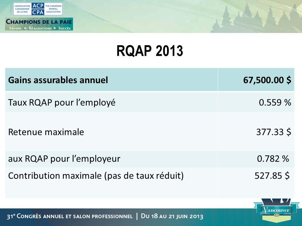 RQAP 2013 Gains assurables annuel67,500.00 $ Taux RQAP pour lemployé0.559 % Retenue maximale377.33 $ aux RQAP pour lemployeur 0.782 % Contribution max