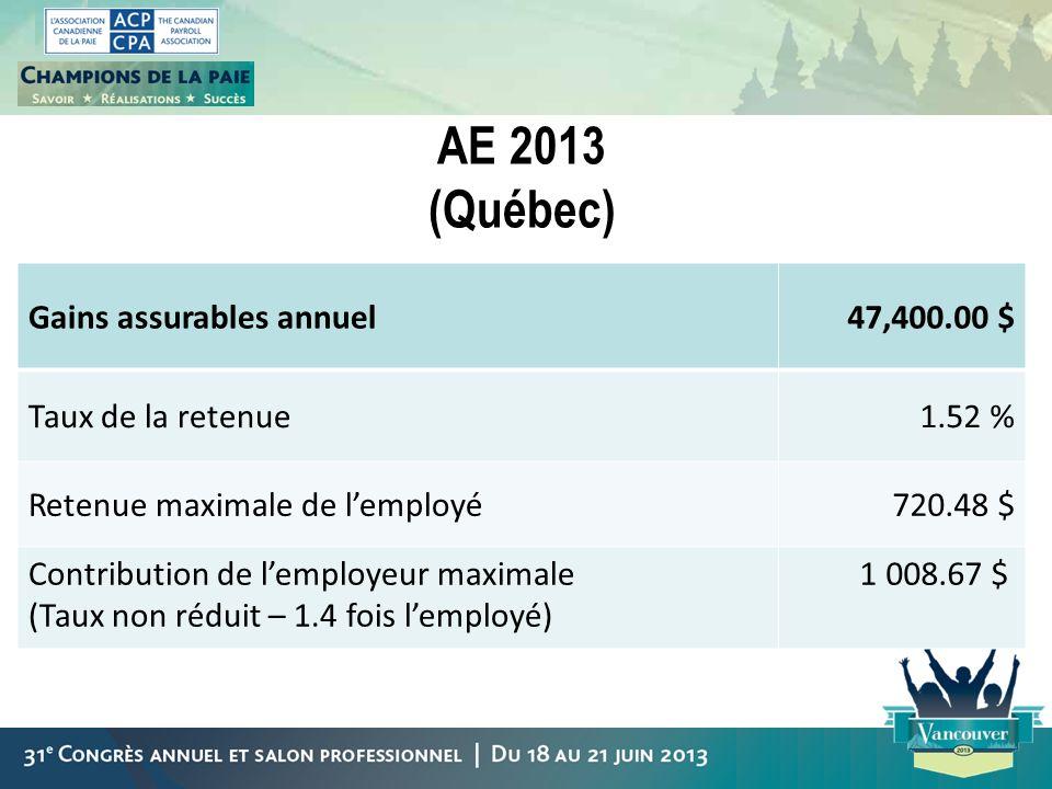 AE 2013 (Québec) Gains assurables annuel47,400.00 $ Taux de la retenue1.52 % Retenue maximale de lemployé720.48 $ Contribution de lemployeur maximale
