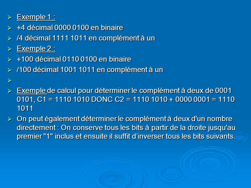 Exemple 1 : Exemple 1 : +4 décimal 0000 0100 en binaire +4 décimal 0000 0100 en binaire /4 décimal 1111 1011 en complément à un /4 décimal 1111 1011 en complément à un Exemple 2 : Exemple 2 : +100 décimal 0110 0100 en binaire +100 décimal 0110 0100 en binaire /100 décimal 1001 1011 en complément à un /100 décimal 1001 1011 en complément à un Exemple de calcul pour déterminer le complément à deux de 0001 0101, C1 = 1110 1010 DONC C2 = 1110 1010 + 0000 0001 = 1110 1011 Exemple de calcul pour déterminer le complément à deux de 0001 0101, C1 = 1110 1010 DONC C2 = 1110 1010 + 0000 0001 = 1110 1011 On peut également déterminer le complément à deux d un nombre directement : On conserve tous les bits à partir de la droite jusqu au premier 1 inclus et ensuite il suffit dinverser tous les bits suivants.