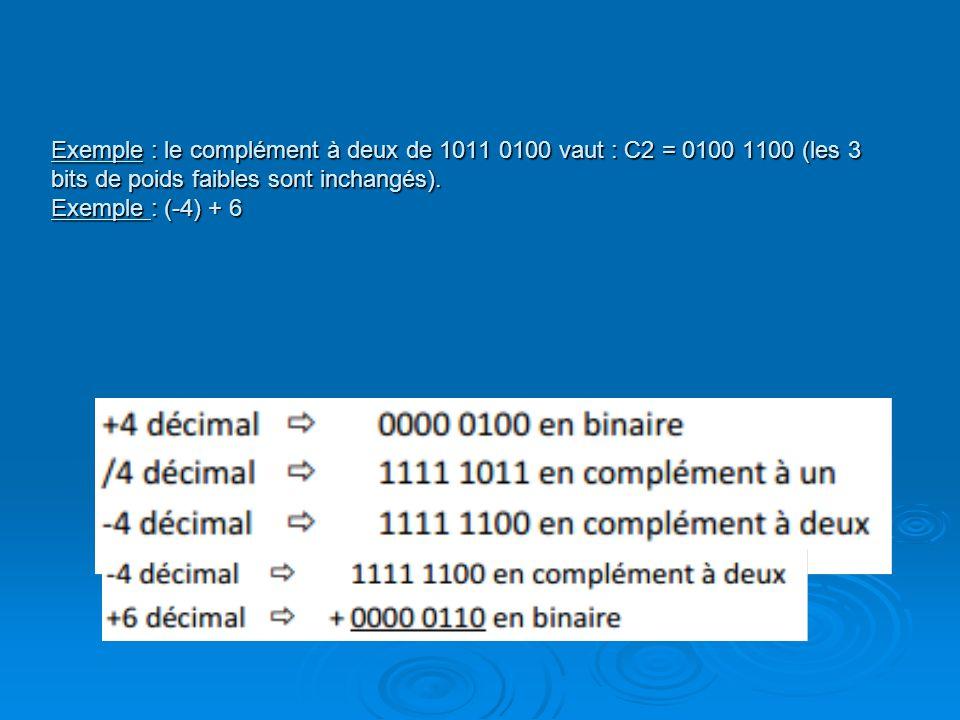 Exemple : le complément à deux de 1011 0100 vaut : C2 = 0100 1100 (les 3 bits de poids faibles sont inchangés). Exemple : (-4) + 6