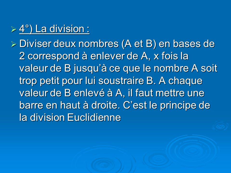 4°) La division : 4°) La division : Diviser deux nombres (A et B) en bases de 2 correspond à enlever de A, x fois la valeur de B jusquà ce que le nomb