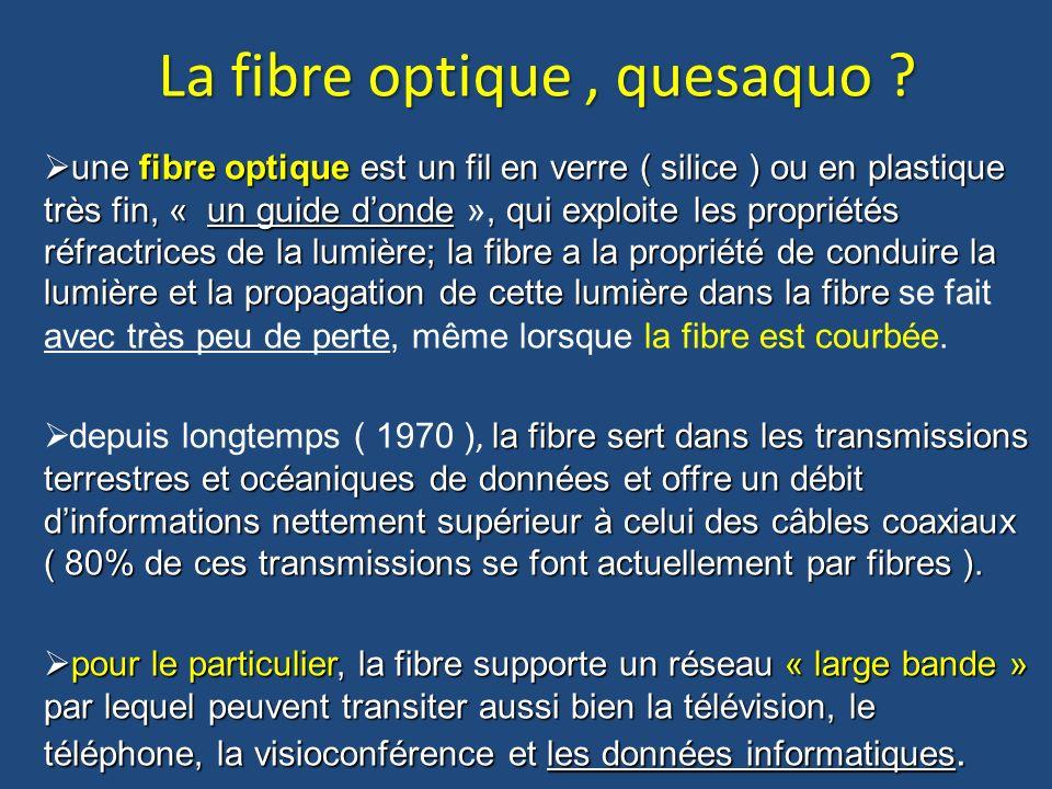 La fibre optique, quesaquo ? une fibre optique est un fil en verre ( silice ) ou en plastique très fin, « un guide donde, qui exploite les propriétés