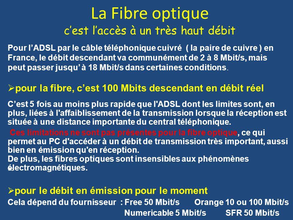 La Fibre optique cest laccès à un très haut débit Cest 5 fois au moins plus rapide que l'ADSL dont les limites sont, en plus, liées à l'affaiblissemen