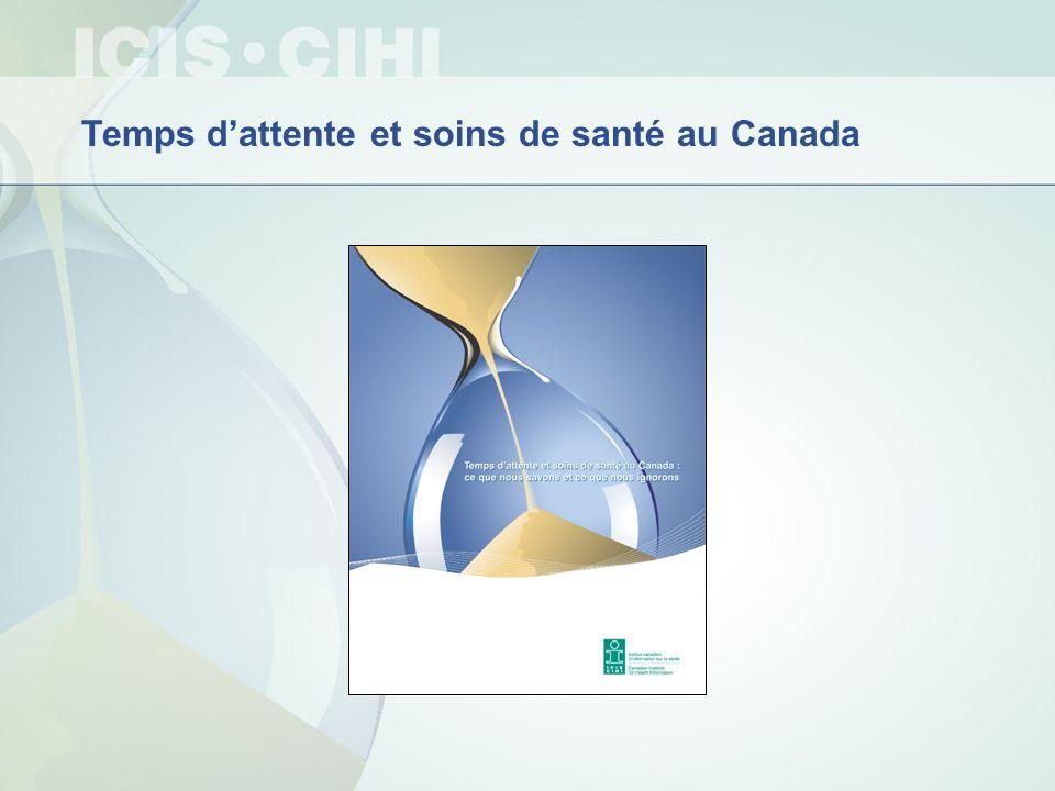 Imagerie diagnostique Examens par IRM ou par TDM non urgents et angiographies non urgentes Sources : Enquête sur laccès aux services de santé, 2001, 2003 et six premiers mois de 2005, Statistique Canada.