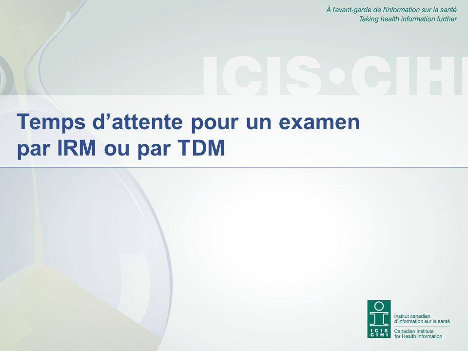 Temps dattente pour un examen par IRM ou par TDM