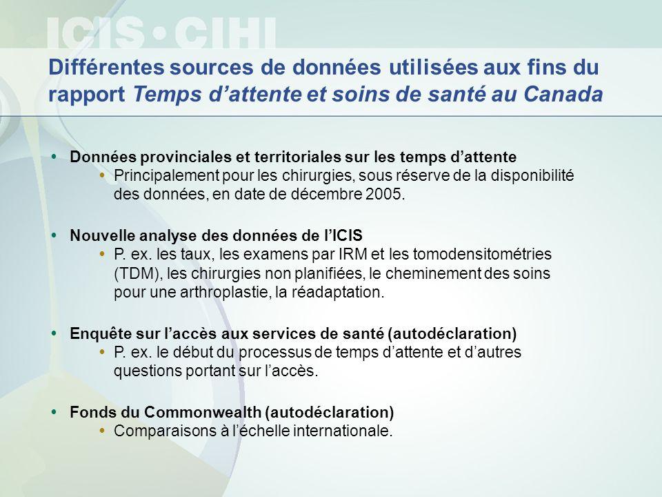 Différentes sources de données utilisées aux fins du rapport Temps dattente et soins de santé au Canada Données provinciales et territoriales sur les