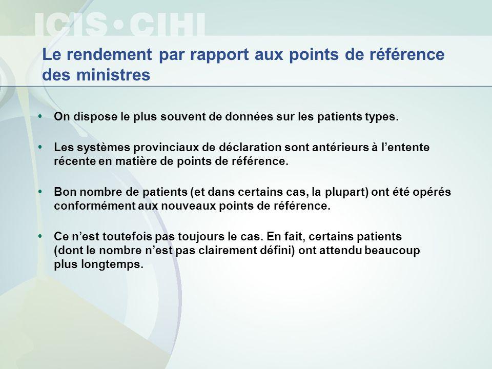 Le rendement par rapport aux points de référence des ministres On dispose le plus souvent de données sur les patients types. Les systèmes provinciaux