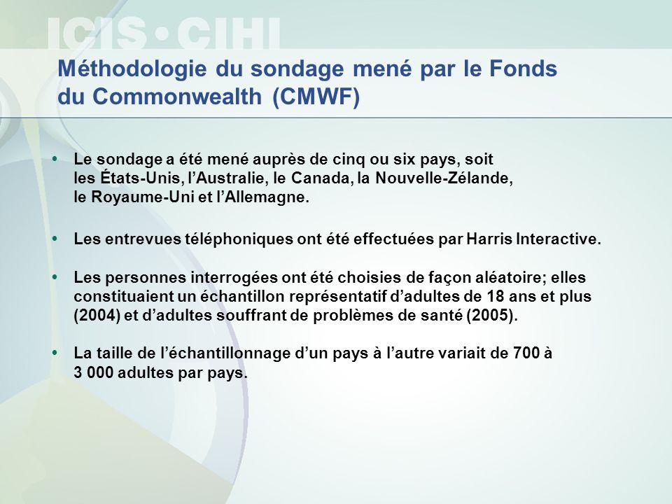 Méthodologie du sondage mené par le Fonds du Commonwealth (CMWF) Le sondage a été mené auprès de cinq ou six pays, soit les États-Unis, lAustralie, le