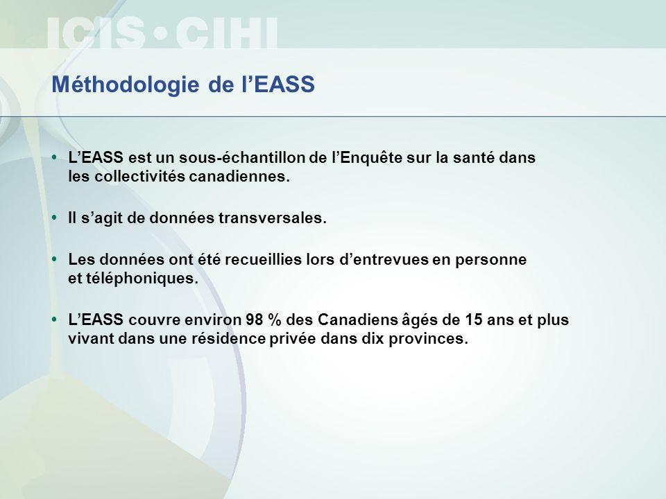 Méthodologie de lEASS LEASS est un sous-échantillon de lEnquête sur la santé dans les collectivités canadiennes. Il sagit de données transversales. Le