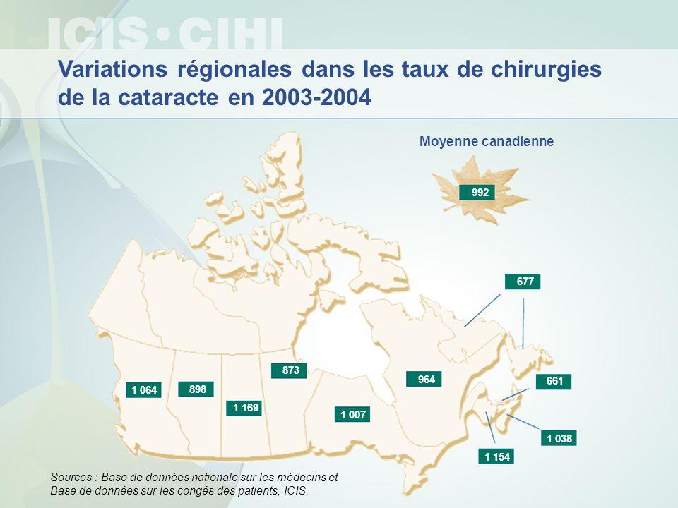 Variations régionales dans les taux de chirurgies de la cataracte en 2003-2004 Sources : Base de données nationale sur les médecins et Base de données