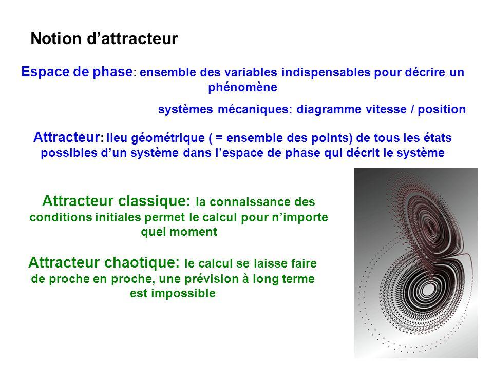 Chaos en mathématiques 1971: découverte de Robert May sur léquation: y = a x ( 1 – x ) a = facteur de non-linéarité