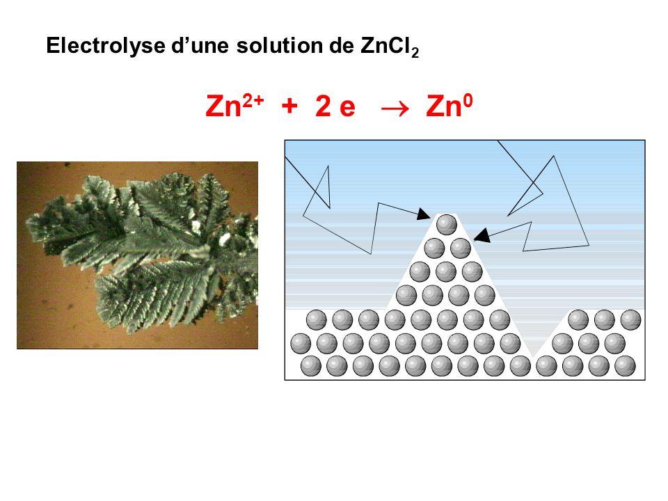 Caractéristiques des fractals a) itération dun algorithme algorithme courbe de Koch 1 re itération2 me itération3 me itération b) Invariance à lagrandissement (Selbstähnlichkeit) partie ensemble c) dimension fractionnaire explication du nom « fractal »