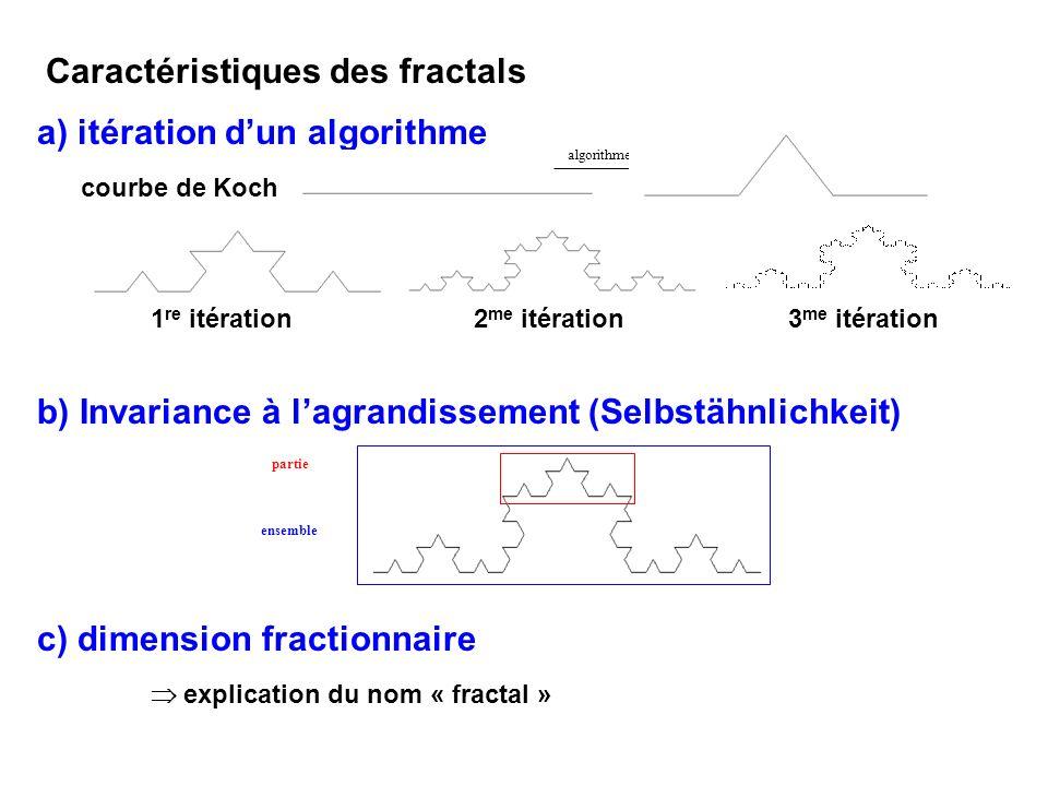 Détermination de la dimension d * réduire lobjet dun facteur déchelle f * compter le nombre n dobjets réduits compris dans lobjet initial f = n d segment de droite AB d = log 4 = 1 valeur entière .