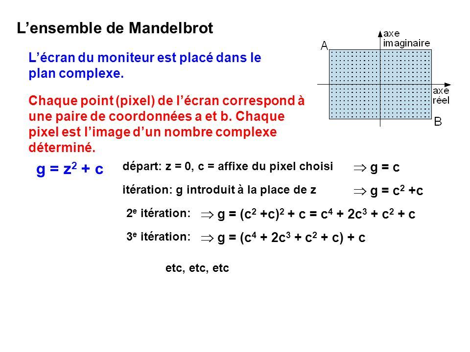 Lensemble de Mandelbrot Selon le pixel choisi, litération tend plus ou moins rapidement vers linfini Effectuer pour les valeurs: c = 1 + i c = -1 + 0,2 i Le pixel est coloré selon la vitesse avec laquelle litération tend vers linfini Ensemble de Mandelbrot = ensemble des points où litération ne passe jamais à linfini Lensemble de Mandelbrot a les propriétés dun objet fractal