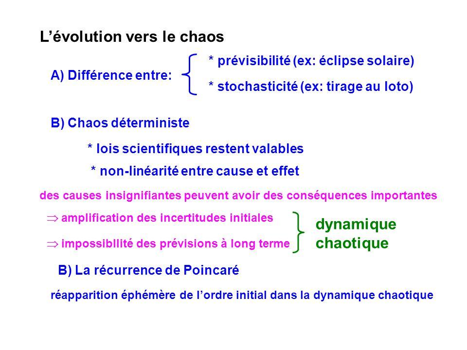 Récurrence de Poincaré - image déformée selon un algorithme défini chaos déterministe - image initiale réapparaît à la 241 e transformation