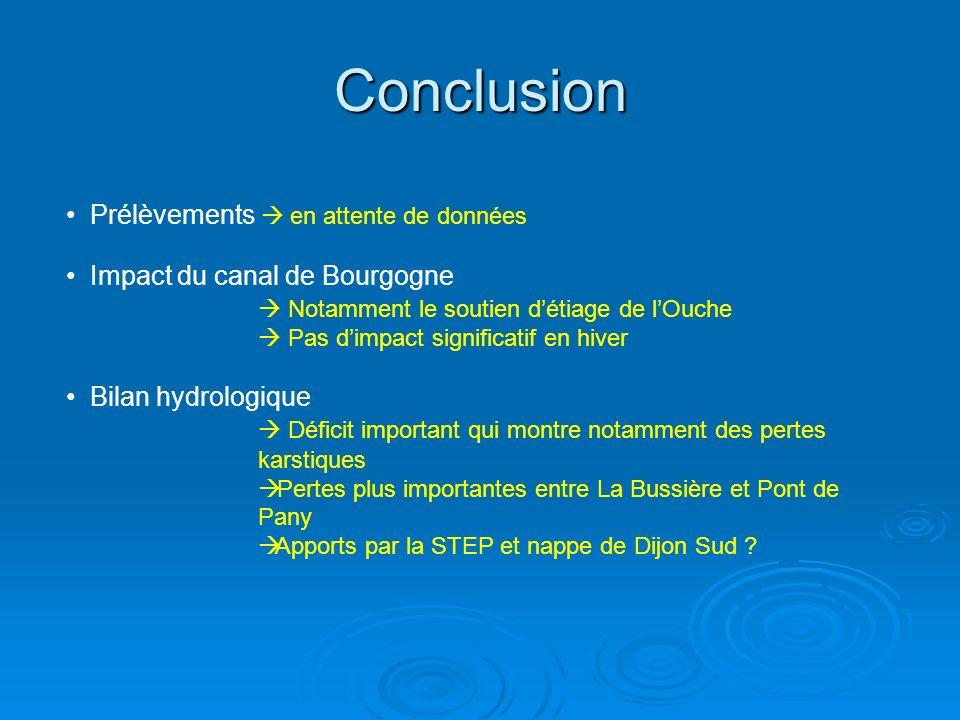 Conclusion Prélèvements en attente de données Impact du canal de Bourgogne Notamment le soutien détiage de lOuche Pas dimpact significatif en hiver Bi