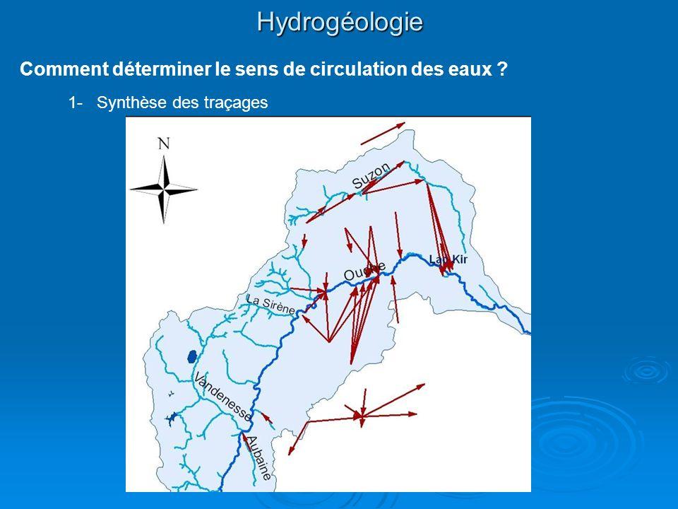 Hydrogéologie Comment déterminer le sens de circulation des eaux ? 1- Synthèse des traçages