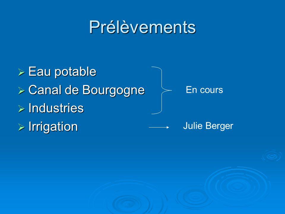 Prélèvements Eau potable Eau potable Canal de Bourgogne Canal de Bourgogne Industries Industries Irrigation Irrigation En cours Julie Berger