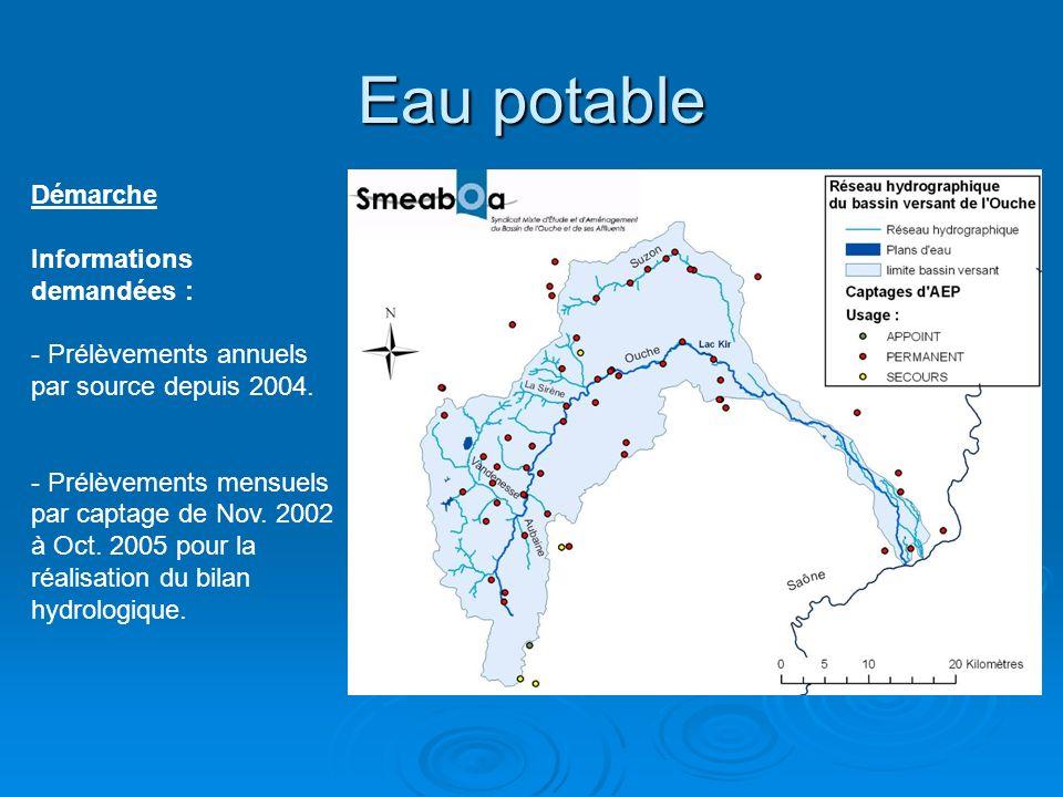 Eau potable Démarche Informations demandées : - Prélèvements annuels par source depuis 2004.