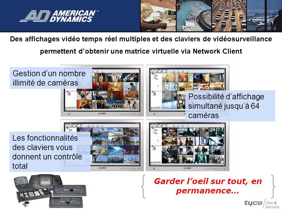 Des affichages vidéo temps réel multiples et des claviers de vidéosurveillance permettent dobtenir une matrice virtuelle via Network Client Garder loe