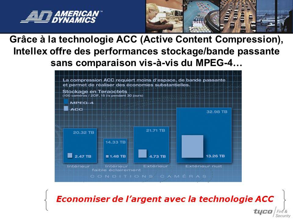 Grâce à la technologie ACC (Active Content Compression), Intellex offre des performances stockage/bande passante sans comparaison vis-à-vis du MPEG-4…