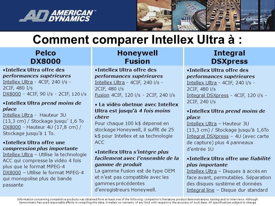Comment comparer Intellex Ultra à : Intellex Ultra offre des performances supérieures Intellex Ultra - 4CIF, 240 i/s - 2CIF, 480 i/s Fusion 4CIF, 120