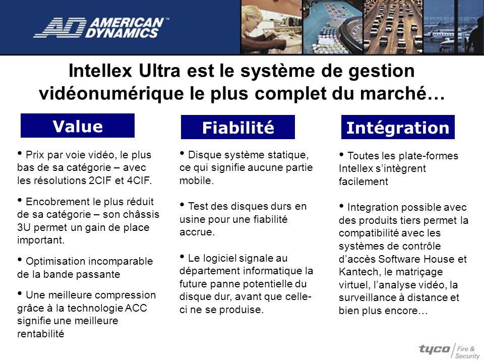 Intellex Ultra est le système de gestion vidéonumérique le plus complet du marché… Prix par voie vidéo, le plus bas de sa catégorie – avec les résolut