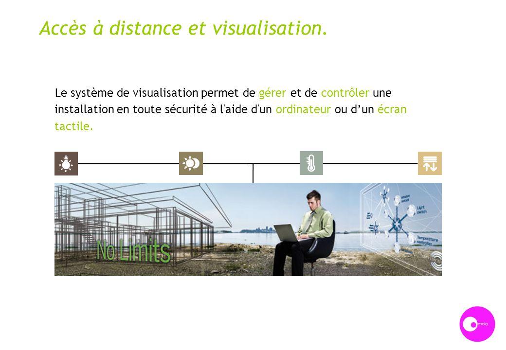Accès à distance et visualisation. Le système de visualisation permet de gérer et de contrôler une installation en toute sécurité à l'aide d'un ordina