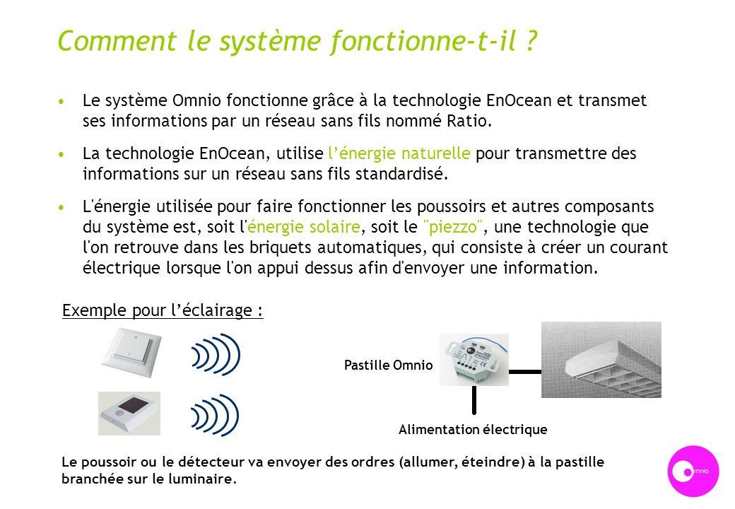 Comment le système fonctionne-t-il ? Le système Omnio fonctionne grâce à la technologie EnOcean et transmet ses informations par un réseau sans fils n