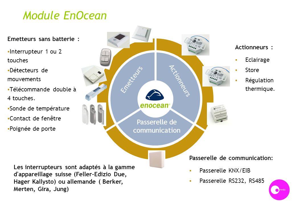 Actionneurs Emetteurs Passerelle de communication Actionneurs : Eclairage Store Régulation thermique. Passerelle de communication: Passerelle KNX/EIB