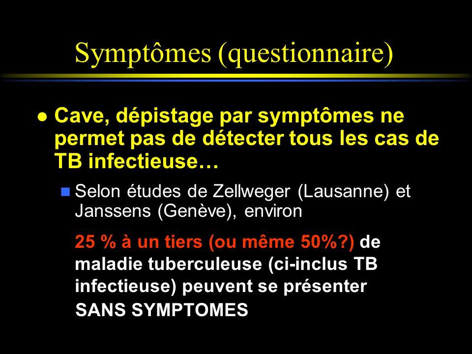 Symptômes (questionnaire) l Cave, dépistage par symptômes ne permet pas de détecter tous les cas de TB infectieuse… n Selon études de Zellweger (Lausa