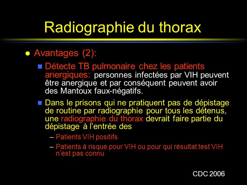 Radiographie du thorax l Avantages (2): n Détecte TB pulmonaire chez les patients anergiques: personnes infectées par VIH peuvent être anergique et pa