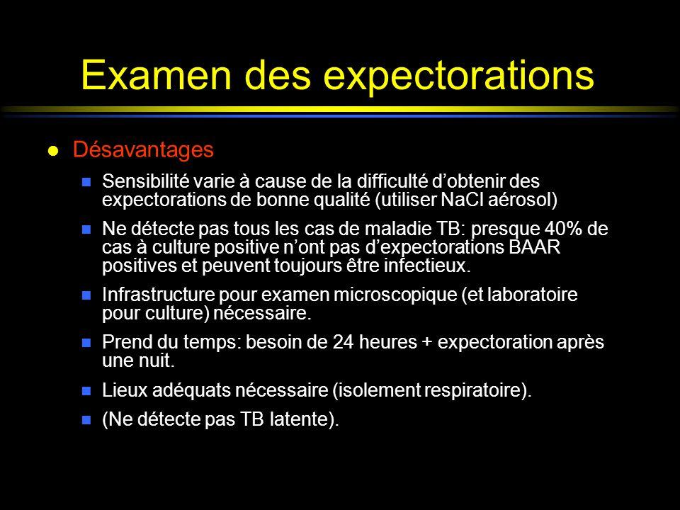 Examen des expectorations l Désavantages n Sensibilité varie à cause de la difficulté dobtenir des expectorations de bonne qualité (utiliser NaCl aéro