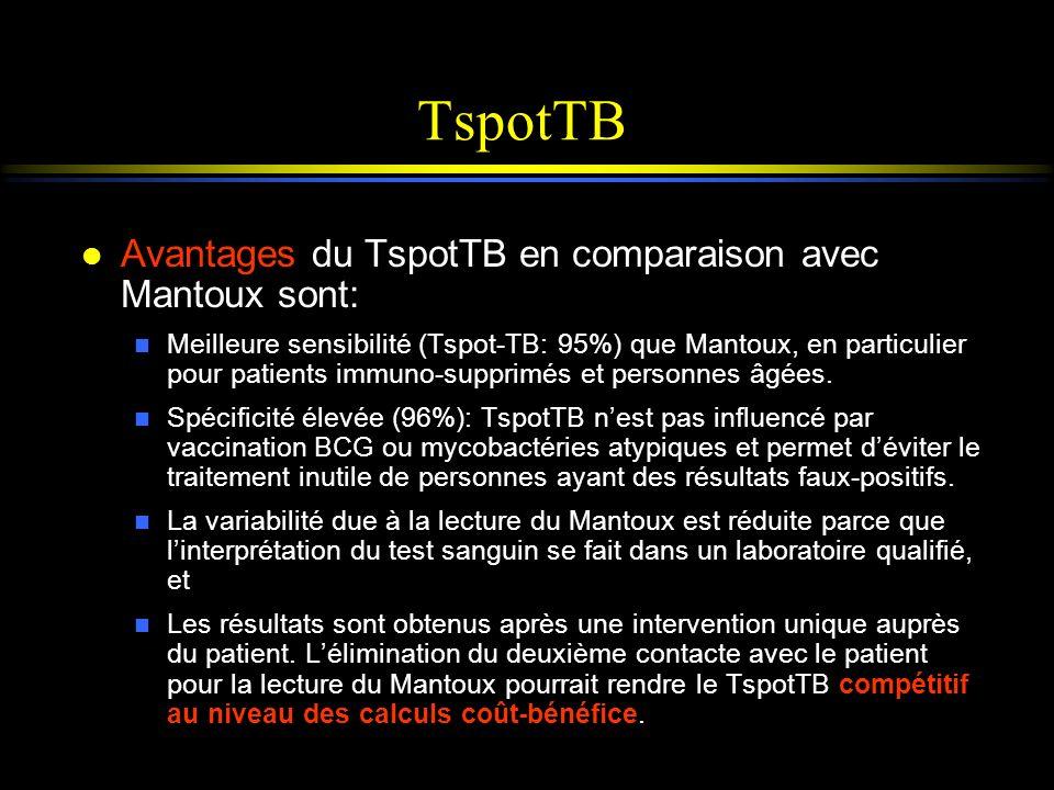 TspotTB l Avantages du TspotTB en comparaison avec Mantoux sont: n Meilleure sensibilité (Tspot-TB: 95%) que Mantoux, en particulier pour patients imm