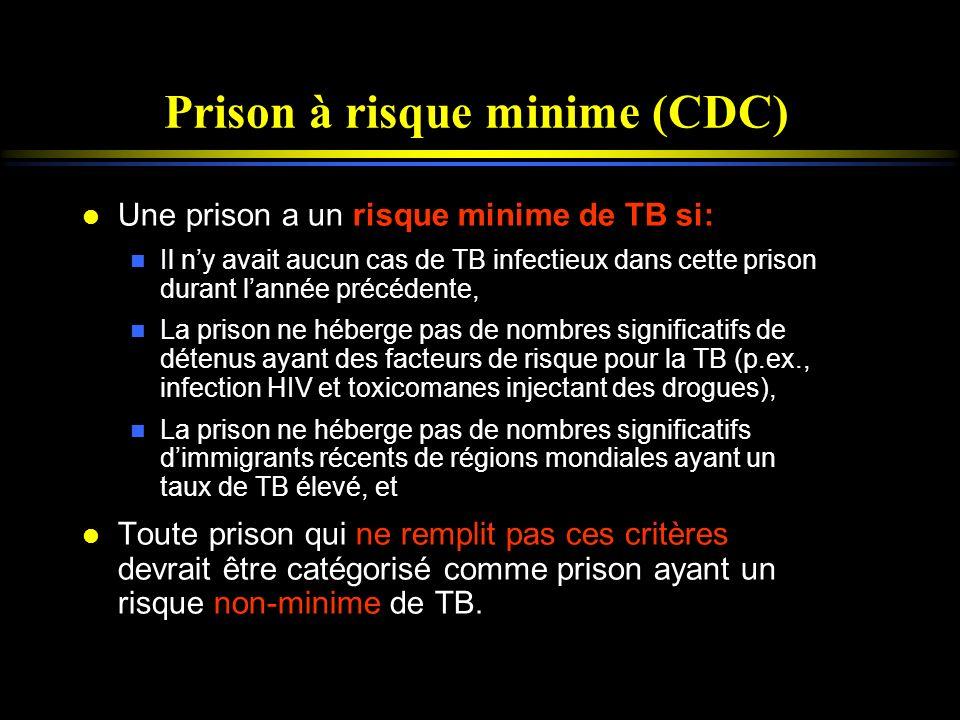 Prison à risque minime (CDC) l Une prison a un risque minime de TB si: n Il ny avait aucun cas de TB infectieux dans cette prison durant lannée précéd
