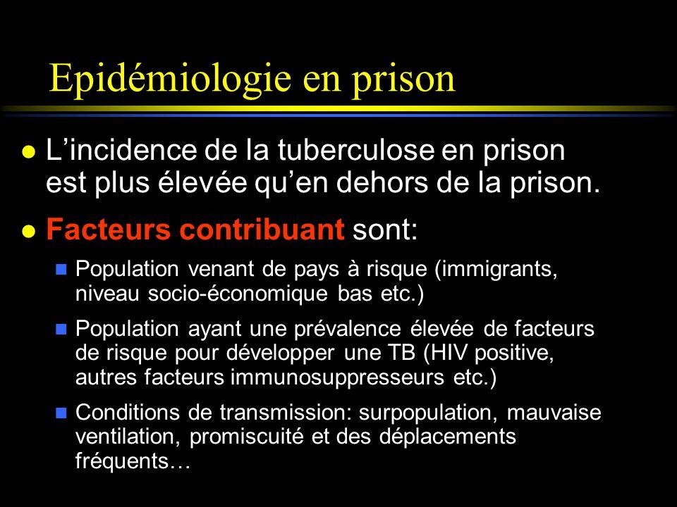 Epidémiologie en prison l Lincidence de la tuberculose en prison est plus élevée quen dehors de la prison. l Facteurs contribuant sont: n Population v