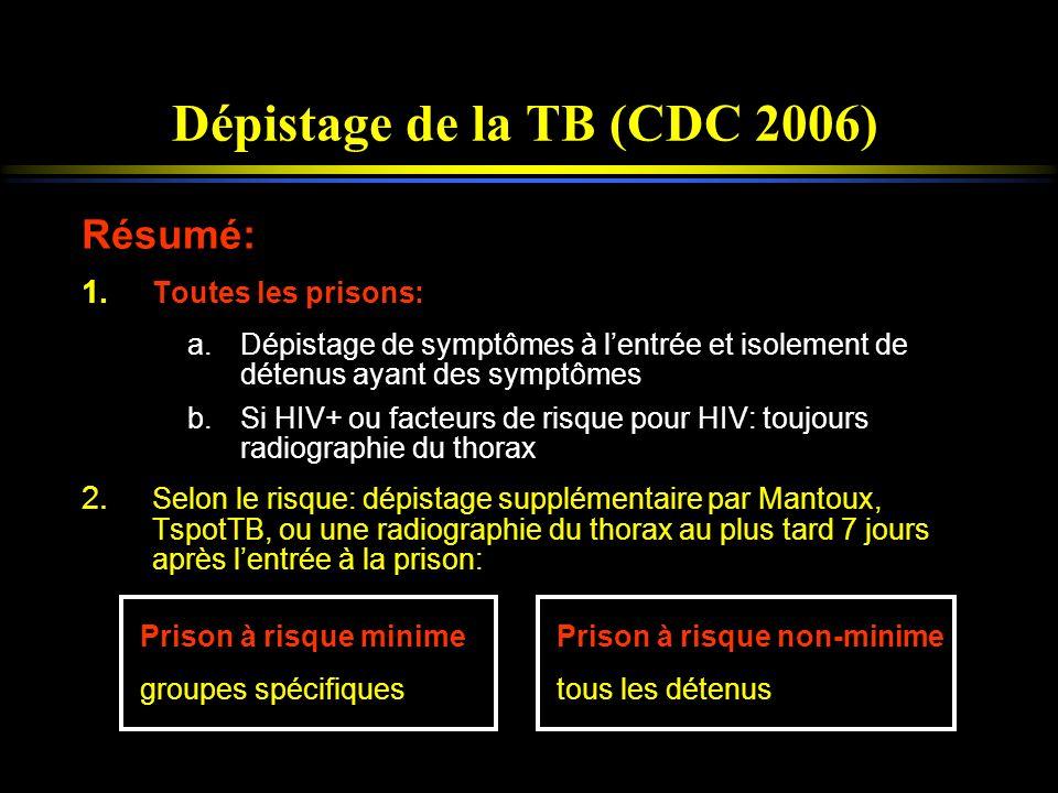 Dépistage de la TB (CDC 2006) Résumé: 1. Toutes les prisons: a.Dépistage de symptômes à lentrée et isolement de détenus ayant des symptômes b.Si HIV+