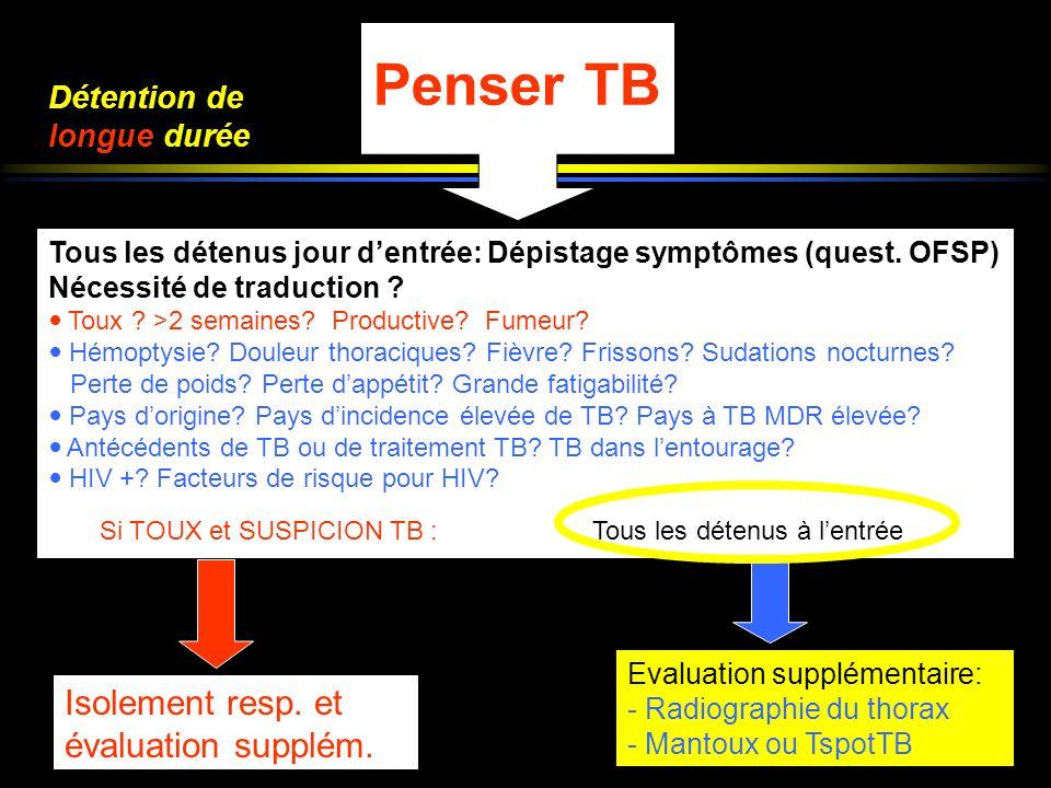 Penser TB Tous les détenus jour dentrée: Dépistage symptômes (quest. OFSP) Nécessité de traduction ? Toux ? >2 semaines? Productive? Fumeur? Hémoptysi
