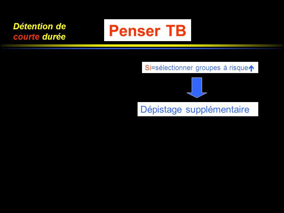 Dépistage supplémentaire Penser TB Si=sélectionner groupes à risque Détention de courte durée