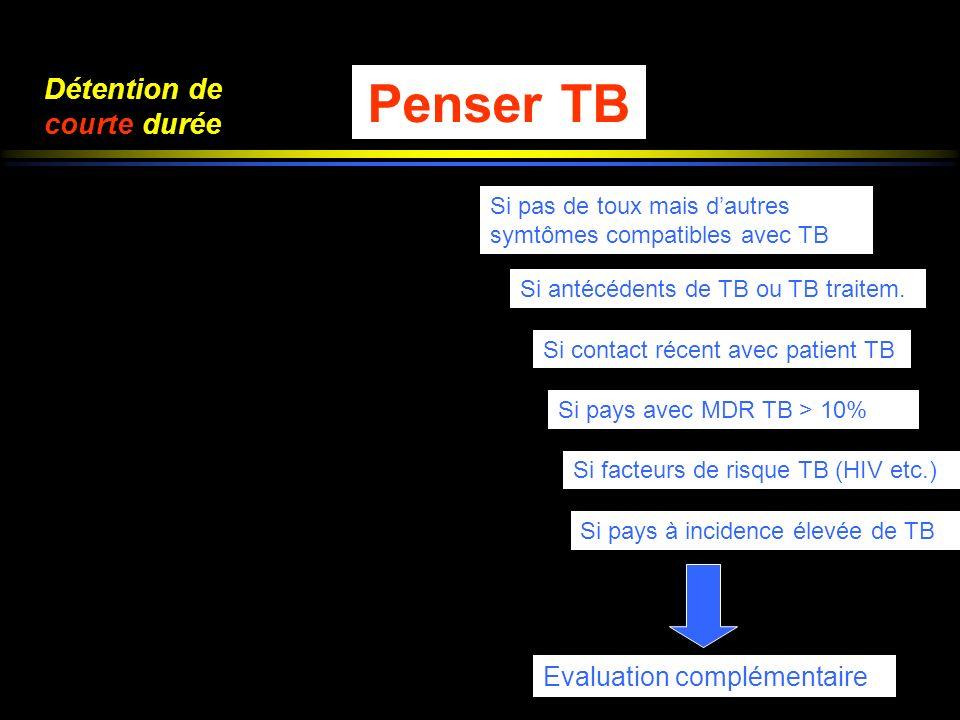 Evaluation complémentaire Penser TB Si pas de toux mais dautres symtômes compatibles avec TB Si contact récent avec patient TB Si antécédents de TB ou