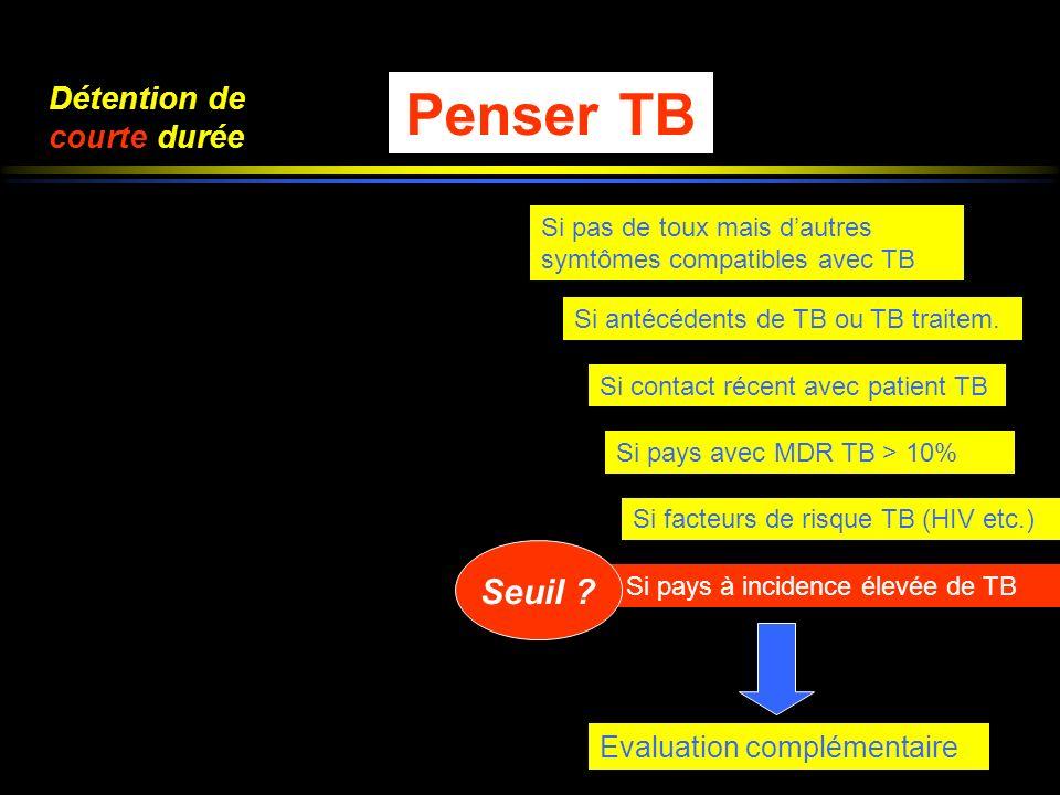 Penser TB Si contact récent avec patient TB Si antécédents de TB ou TB traitem. Si pays avec MDR TB > 10% ??? Si pays à incidence élevée de TB Seuil ?