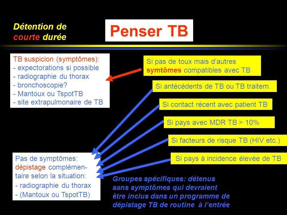Penser TB Si contact récent avec patient TB Si antécédents de TB ou TB traitem. Si pays à incidence élevée de TB Si facteurs de risque TB (HIV etc.) T