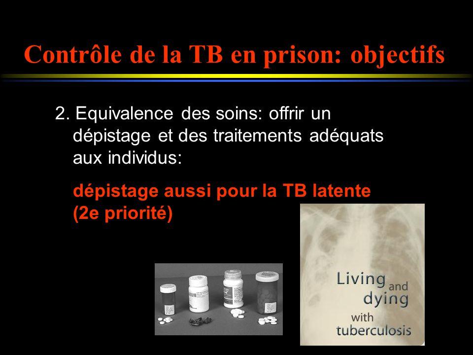 2. Equivalence des soins: offrir un dépistage et des traitements adéquats aux individus: dépistage aussi pour la TB latente (2e priorité) Contrôle de
