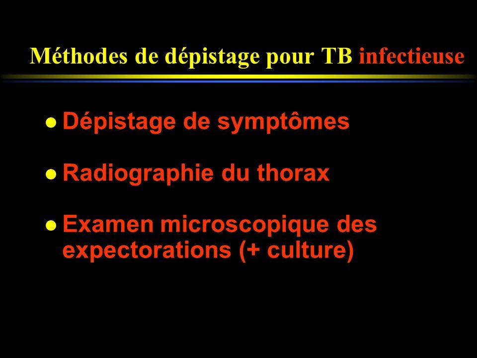 Méthodes de dépistage pour TB infectieuse l Dépistage de symptômes l Radiographie du thorax l Examen microscopique des expectorations (+ culture)