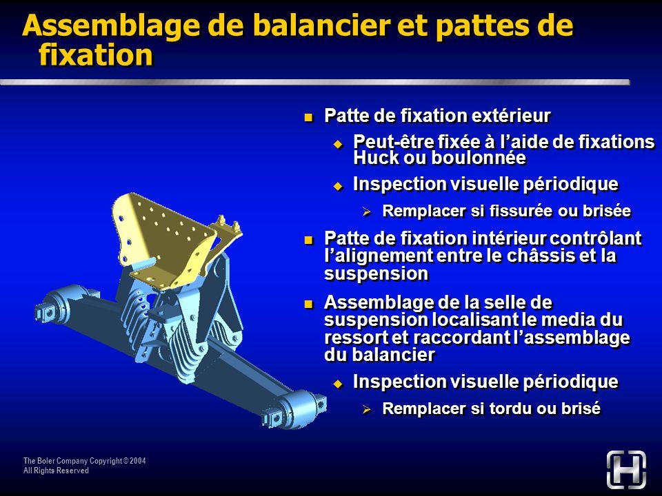The Boler Company Copyright © 2004 All Rights Reserved Assemblage de balancier et pattes de fixation Patte de fixation extérieur Peut-être fixée à lai