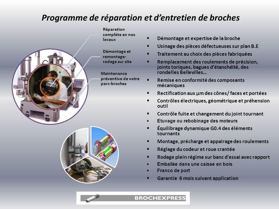 915, Route de Vienne - 38270 BEAUREPAIRE T. 0474790280 – F. 0474790281 Programme de dentretien et de réparation de broche et délectrobroche Programme